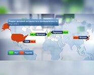 Индекс деловой активности в промышленности
