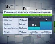 Размещение на биржах российских компаний