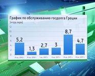 График по обслуживанию госдолга Греции