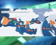 Динамика турпотока из России в июне 2015 года