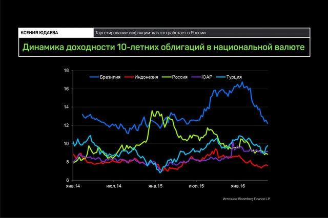 инструкция банка россии 141-и - фото 6