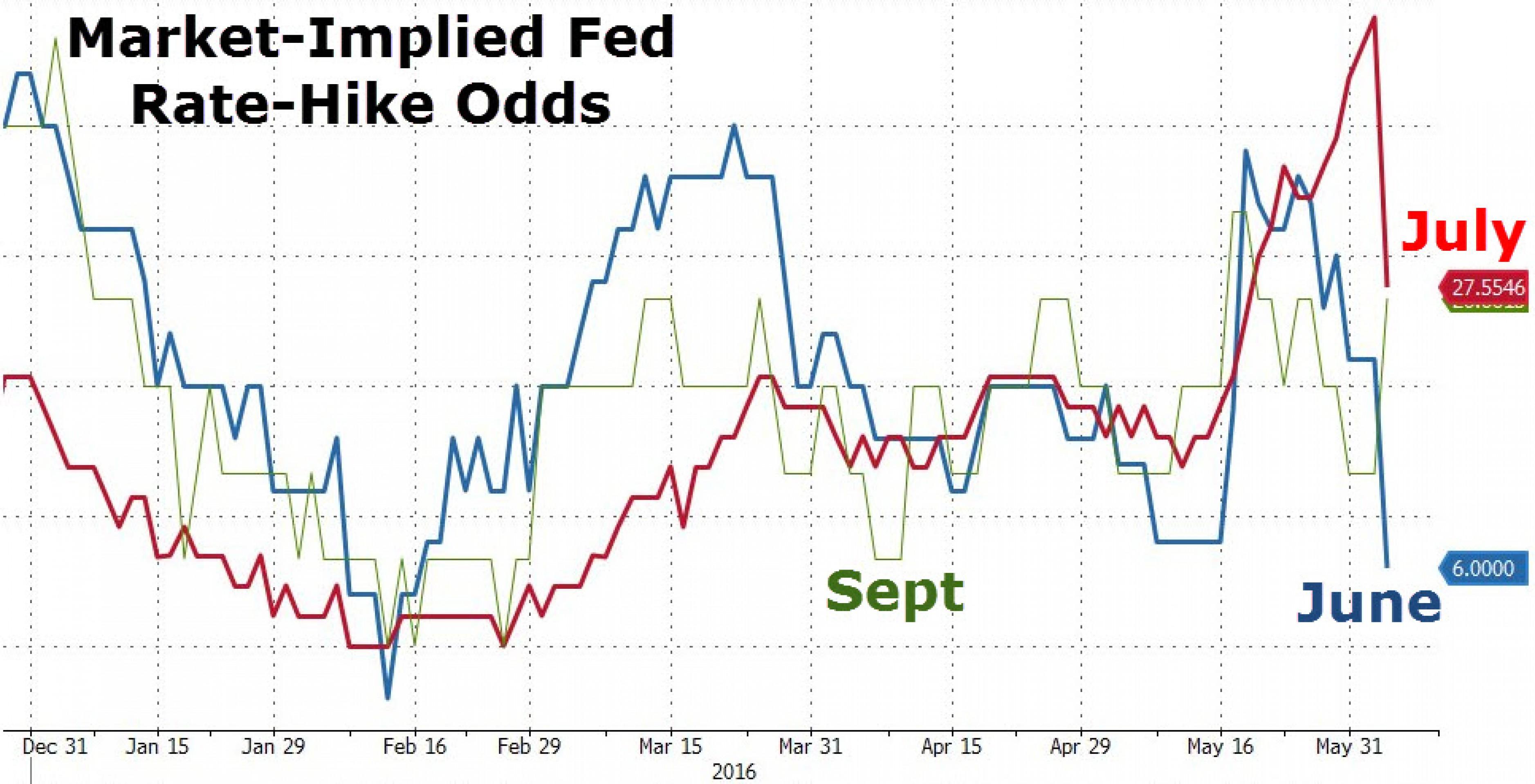 """Очередной """"цирк"""" от ФРС"""