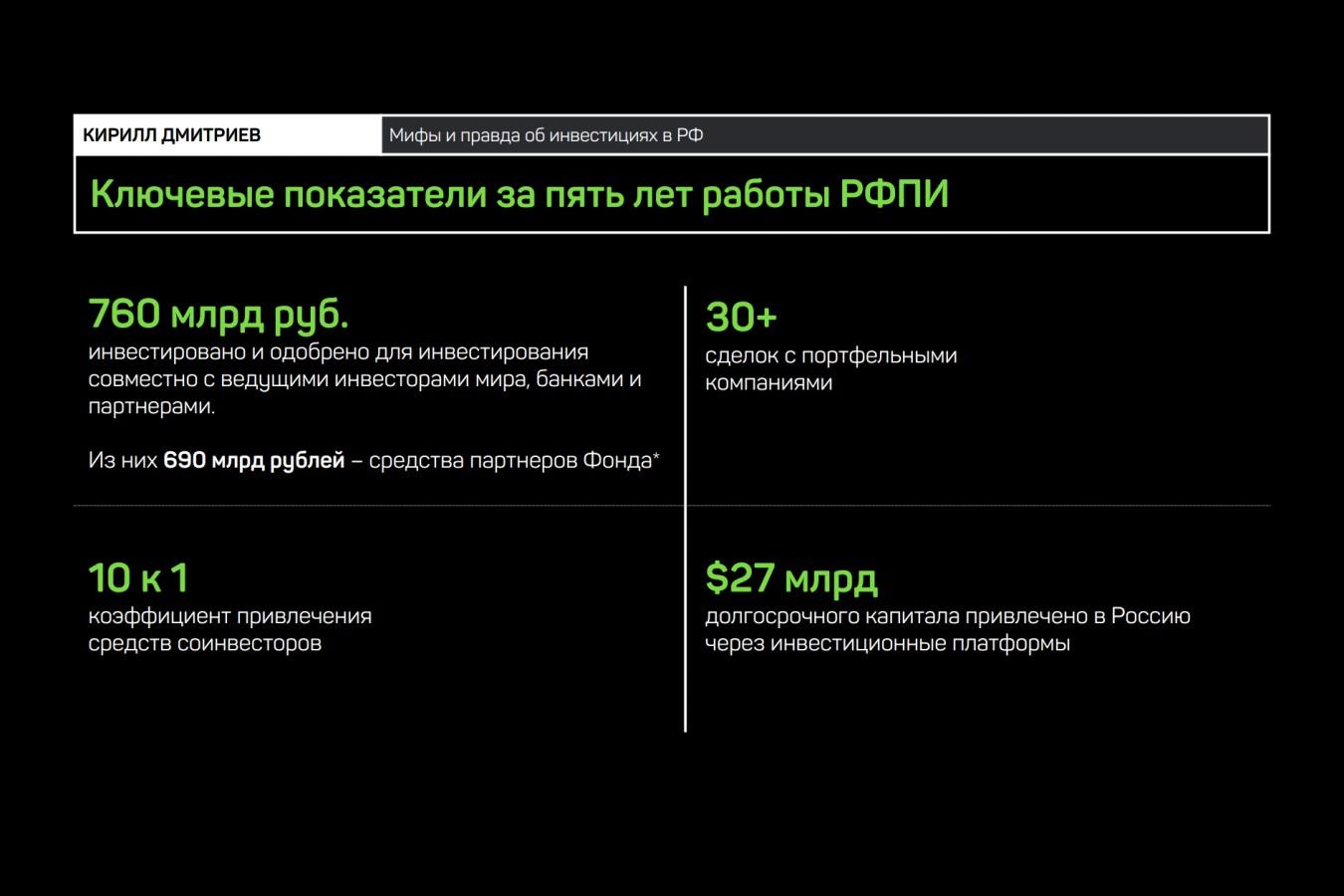 Дмитриев: инвестиции мотивируют экономику