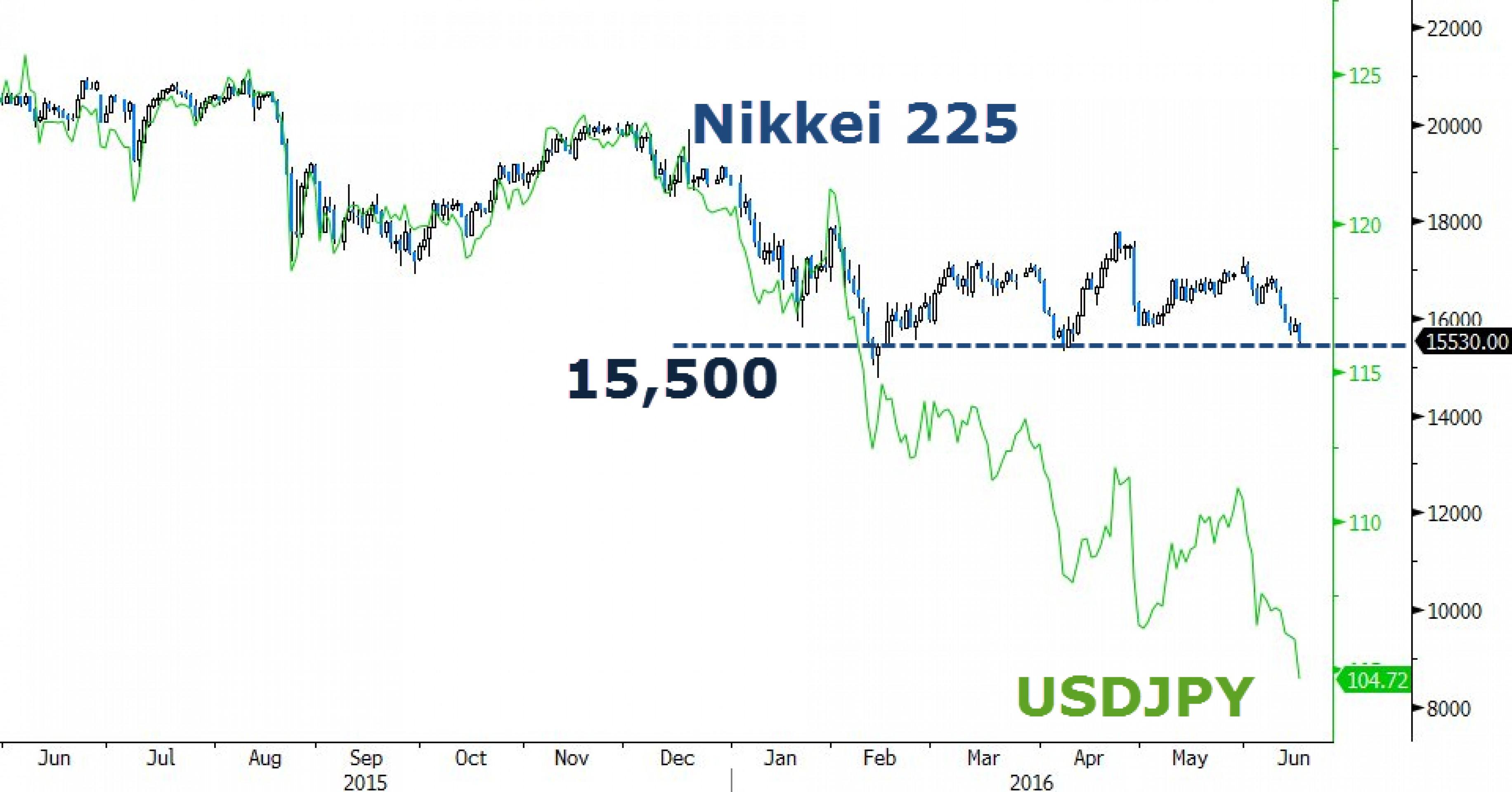 Банк Японии обвалил акции и укрепил иену