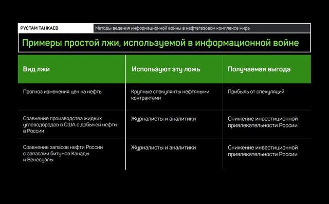 Танкаев: нефть России - цель для информационной атаки (лекция)