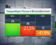 2013-15 гг. Товарооборот России и Великобритании