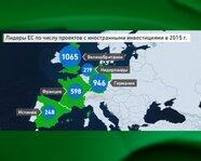 Лидеры ЕС по числу проектов с иностранными инвестициями в 2015г.
