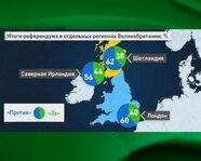 Итоги референдума в отдельных регионах Великобритании