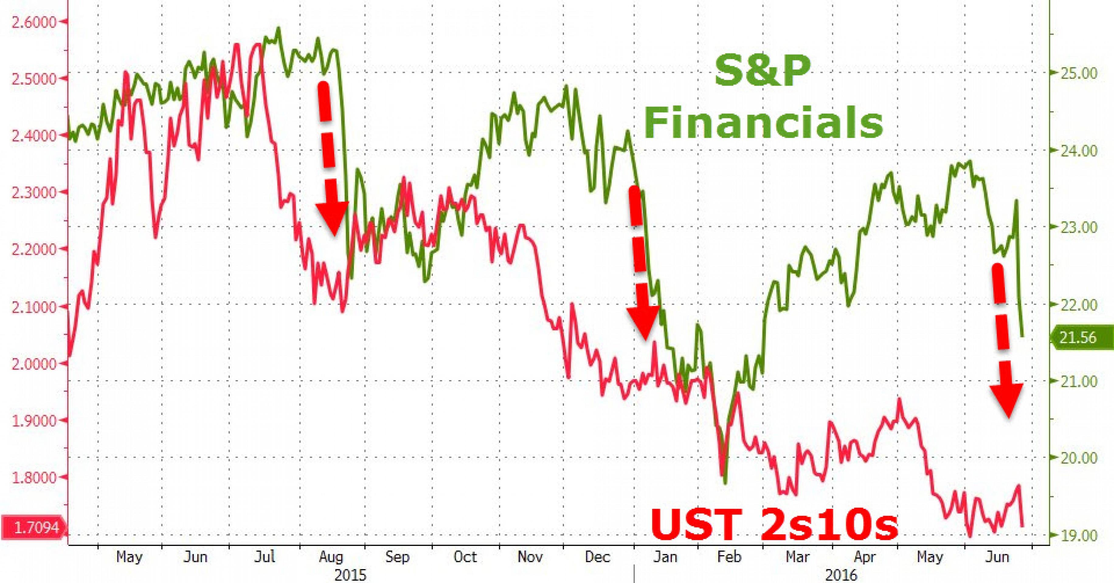 Рубль пытается противостоять биржевой панике