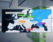 Газопроводы из России в Европу