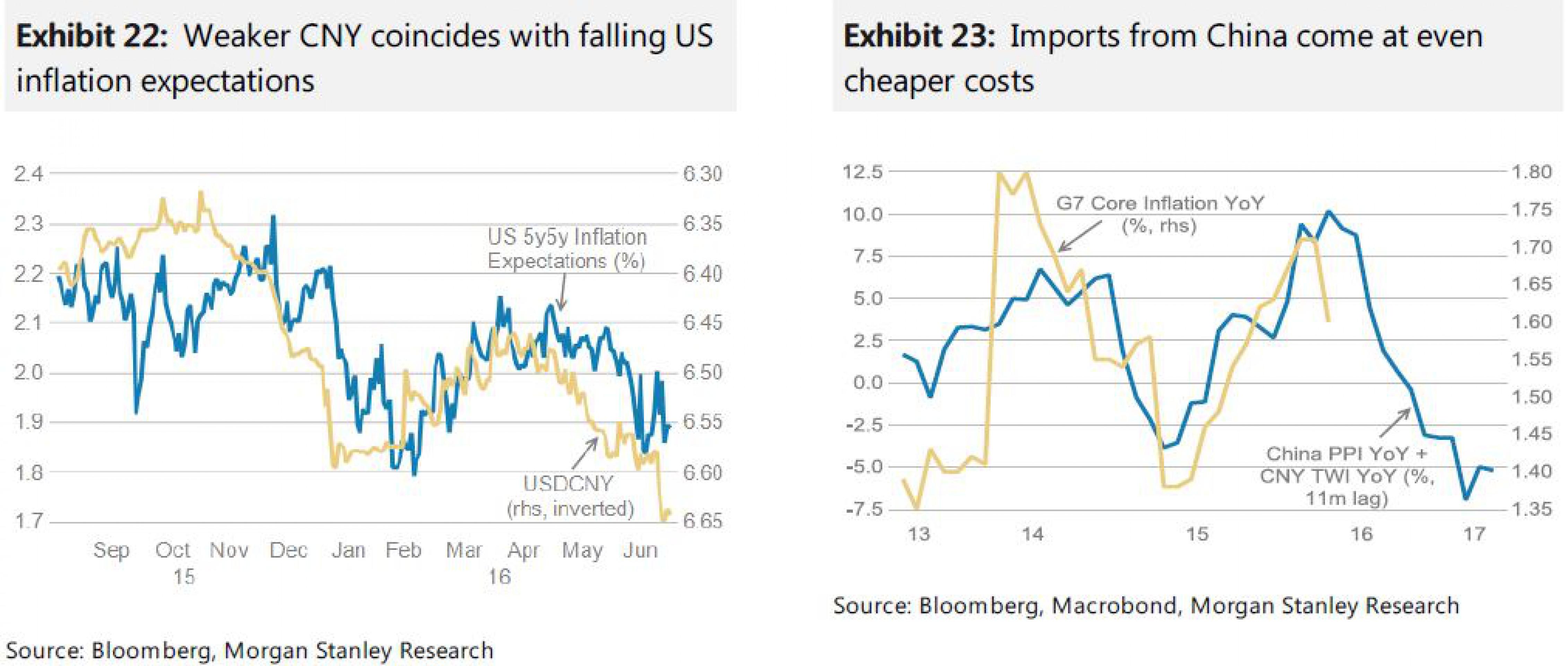 Почему мировые ЦБ не могут разогнать инфляцию