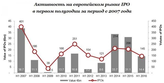 http://b1.vestifinance.ru/c/224350.640xp.jpg