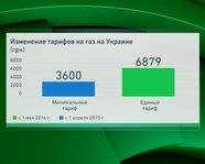 Изменение тарифов на газ на Украине
