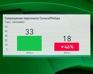 Сокращение персонала ConocoPhillips