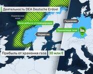 Деятельность DEA Deutsche Erdoel