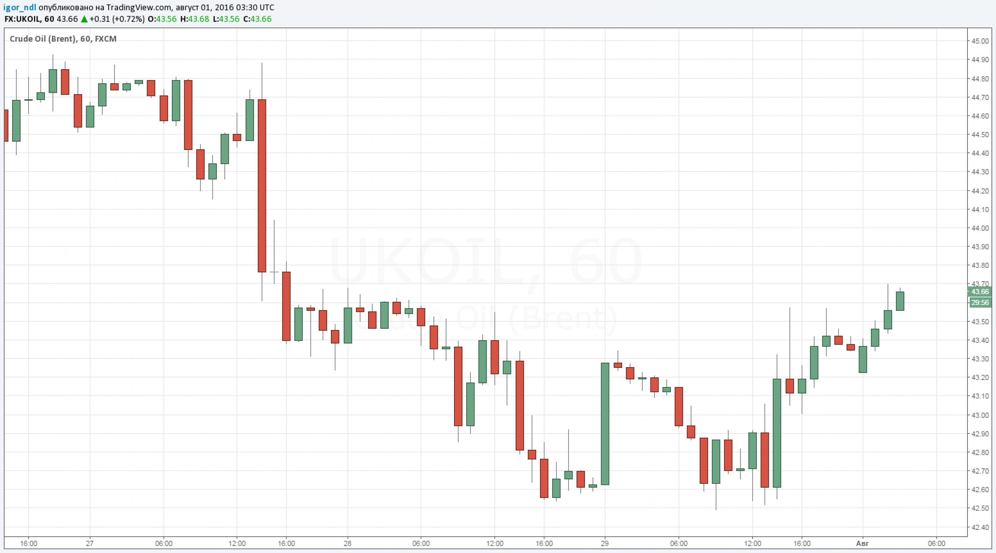 Почему рост добычи в ОПЕК не повлияет на цену нефти