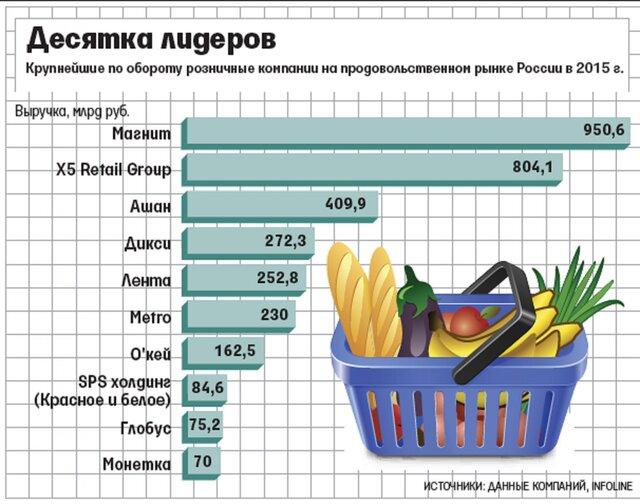 http://b1.vestifinance.ru/c/228869.640xp.jpg