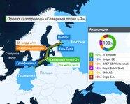 """Проект газопровода """"Северный поток - 2"""""""