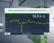 Индекс деловой активности в промышленности России