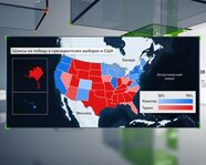 Кто победит в президентских выборах в США?