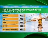 Топ-5 застройщиков России в 2015 году