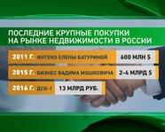 Последние крупные покупки на рынке недвижимости в России