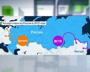 Экспорт нефти из России в 2015 году