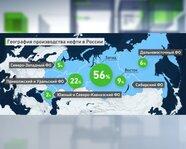 География производства нефти в России
