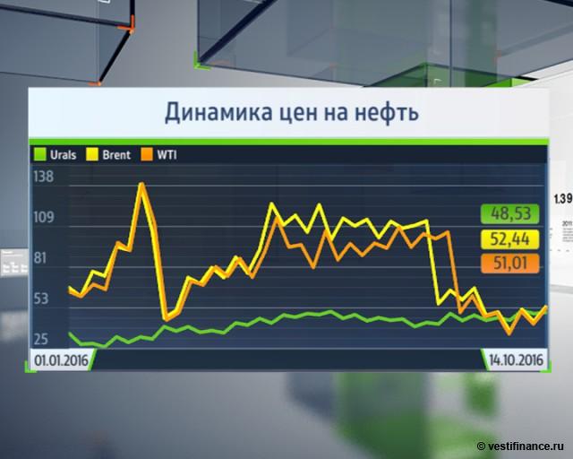 Авиабилеты Екатеринбург Москва дешевые от 1 498 рублей