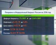 Поправки в Федеральный бюджет России на 2016 год