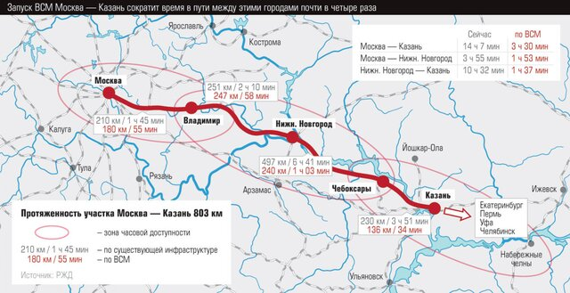 Российская Федерация иИталия создадут рабочую группу построительству ВСМ Москва— Казань