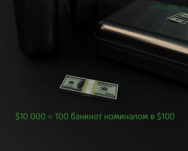 2 миллиона долларов - это много?