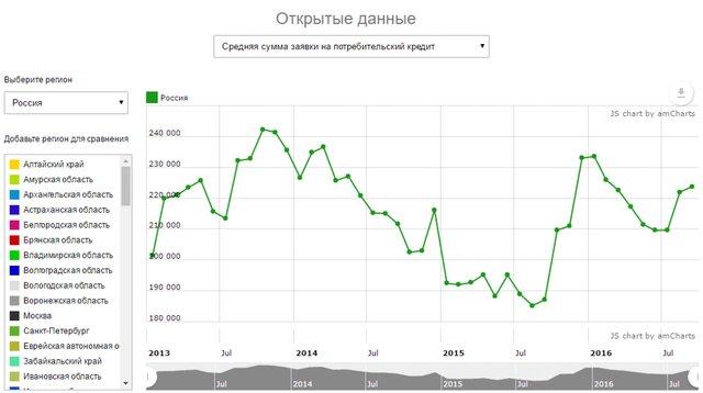 Сберегательный банк объявил, что кмассовым клиентским рассылкам отношения неимеет