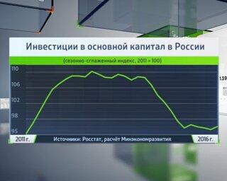 Росстат: безработица снизилась, инвестиции выросли