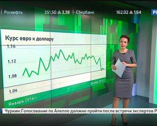Экономические новости на форексе