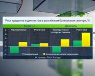 Рост кредитов и депозитов в российском банковском секторе