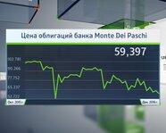 Цена облигаций банка Monte Dei Paschi