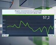 Индекс экономических условий ISM в непроизводственной сфере США