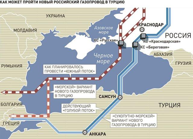 РФопределилась скомпанией-строителем первой нити Турецкого потока