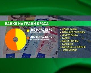 Дисфункция банковского сектора ЕС - кризис неизбежен