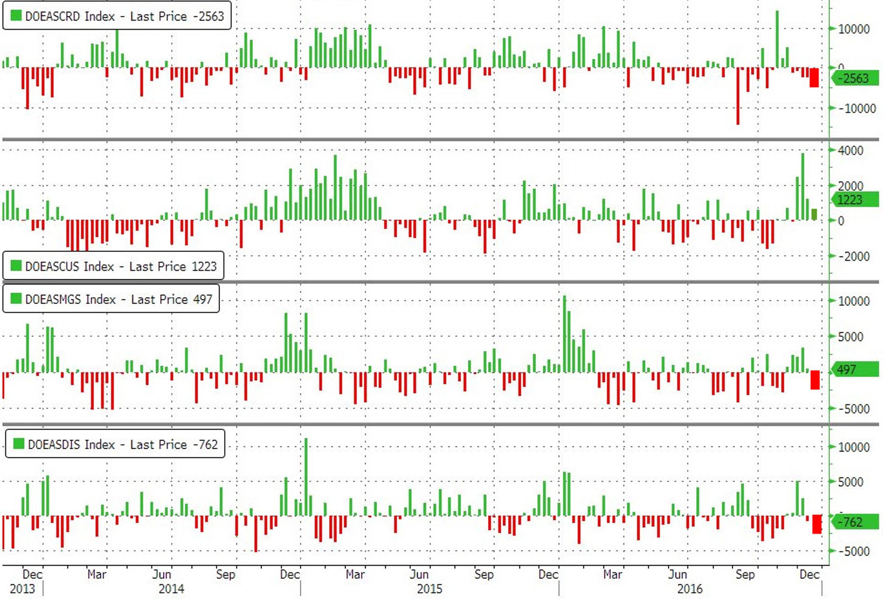 Рынок нефти: насколько силен фактор сланцевой нефти