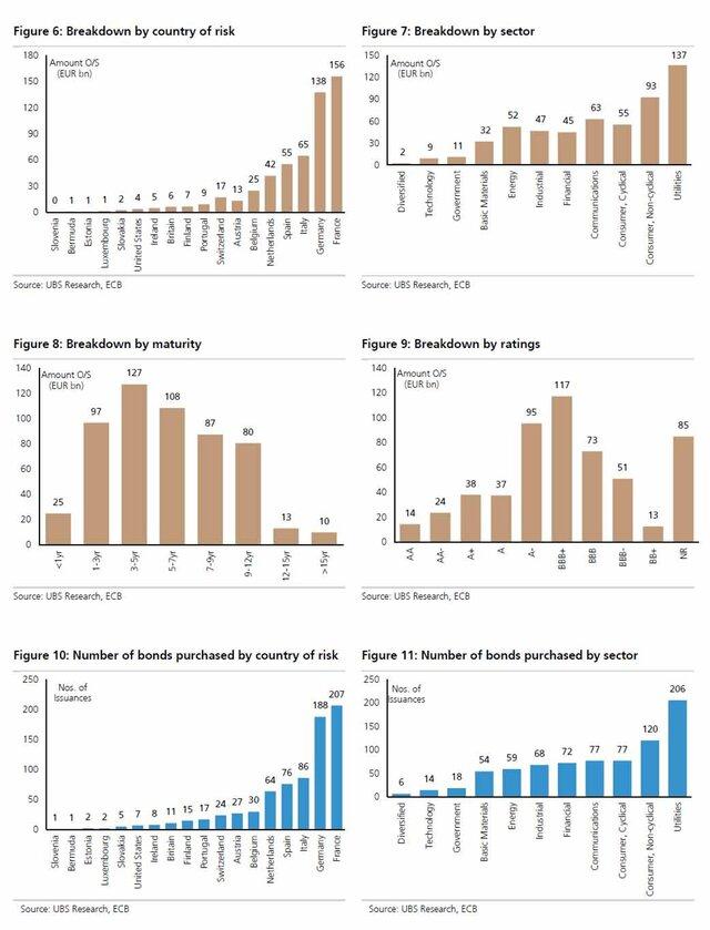 выкуп немецких и французских активов