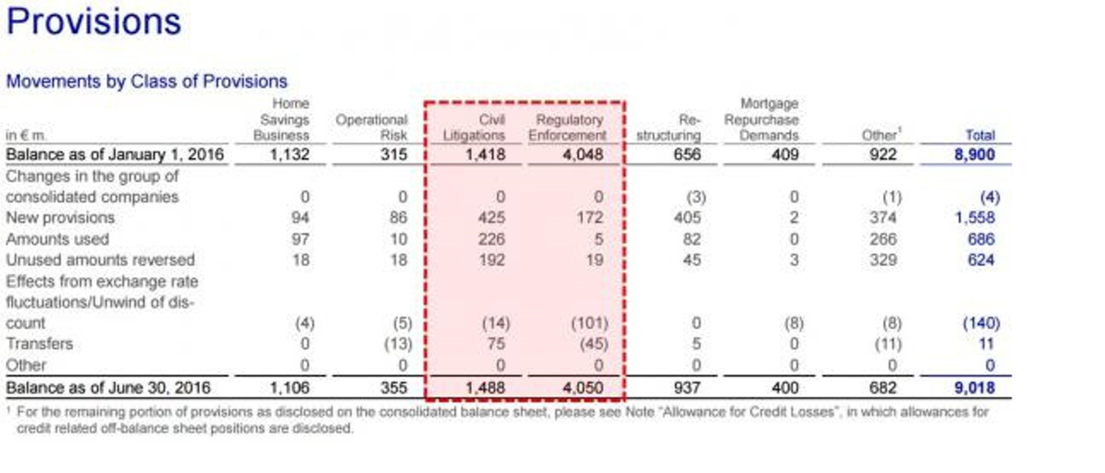 Deutsche Bank и Минюст США поделили штраф пополам Распечатать