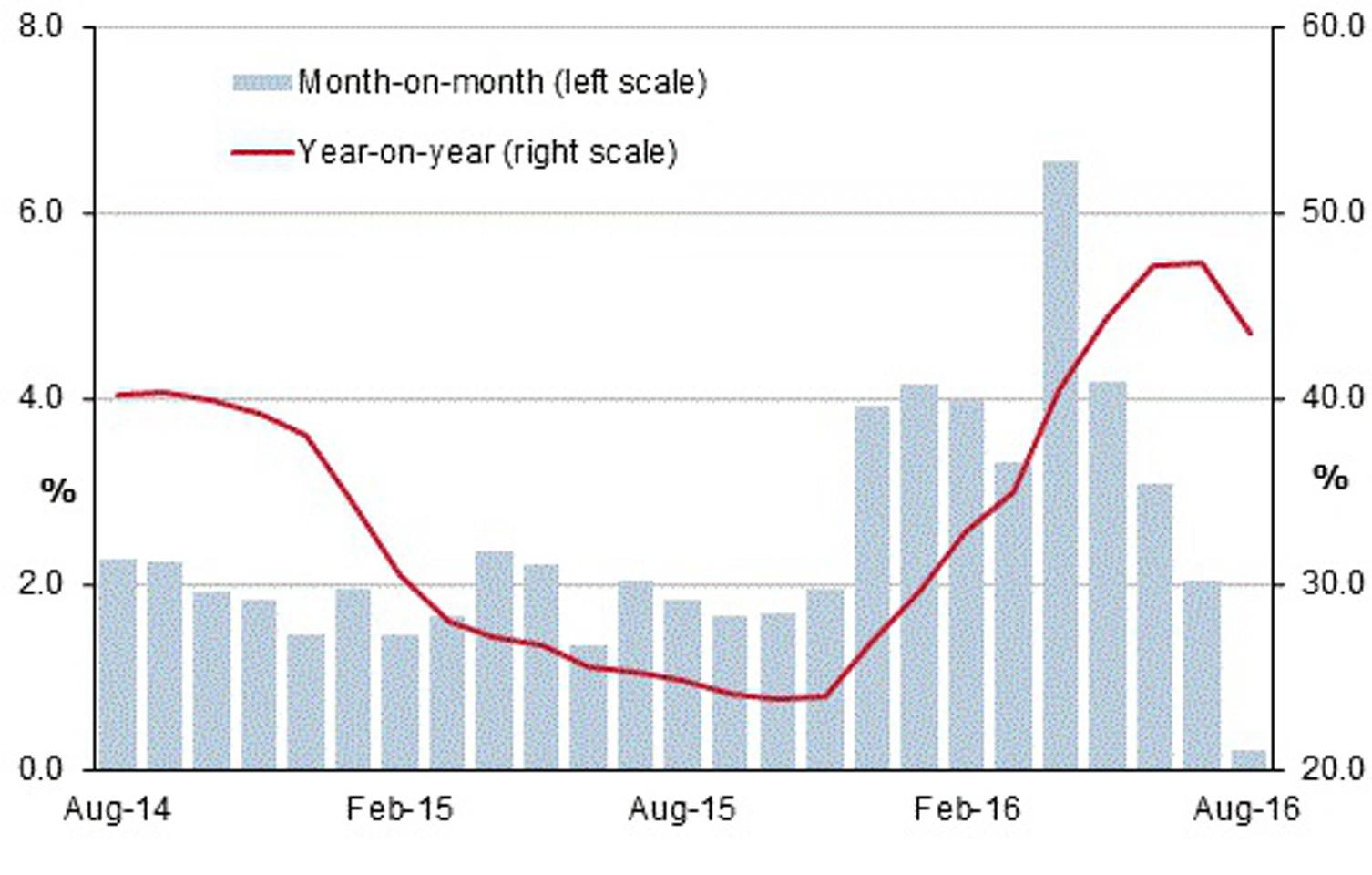 Разрушительная сила инфляции: аргентинский сценарий