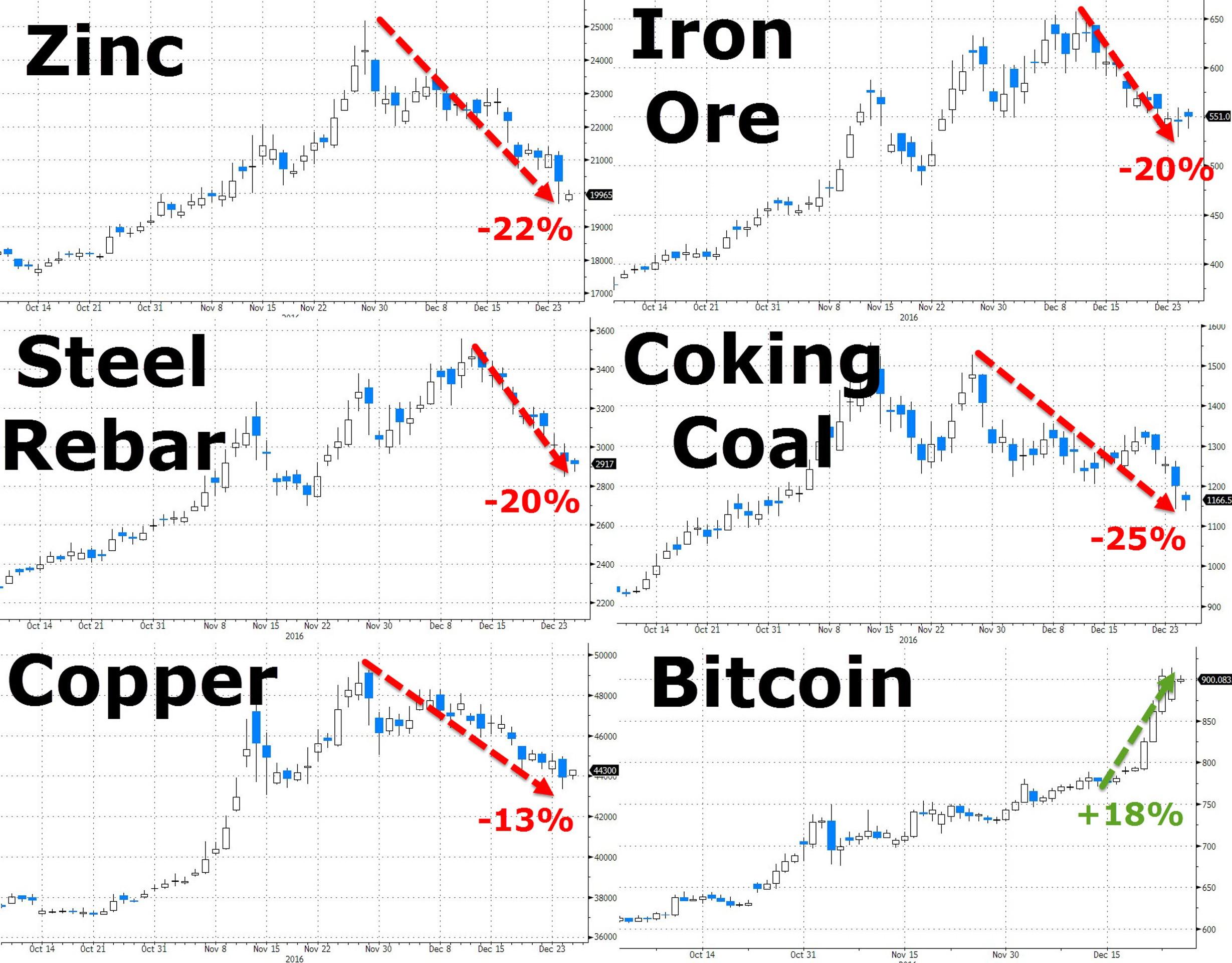 Что будет, когда китайский пузырь лопнет?