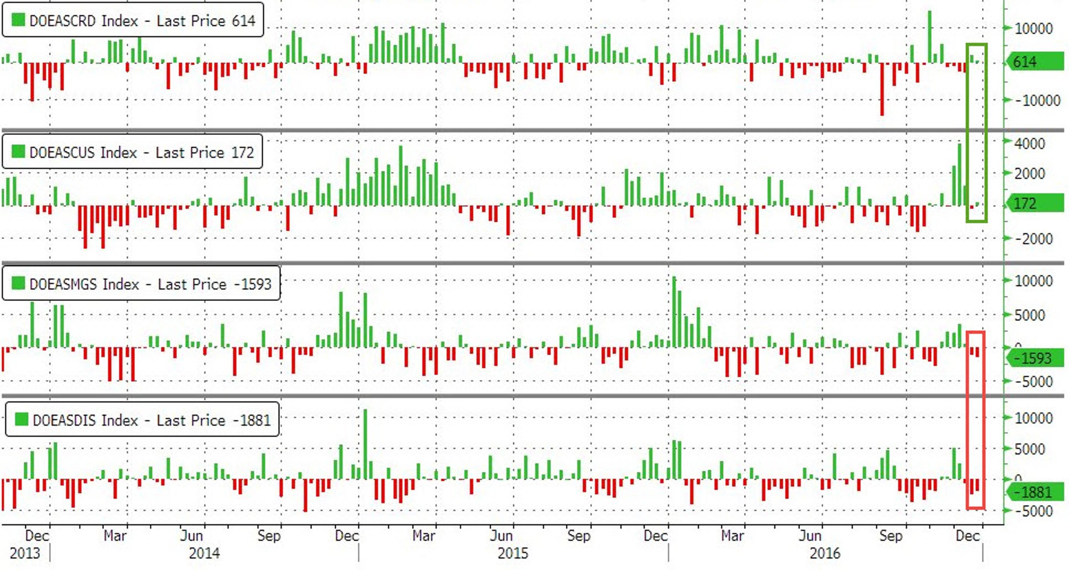 Нефть пошла на штурм ключевых максимумов