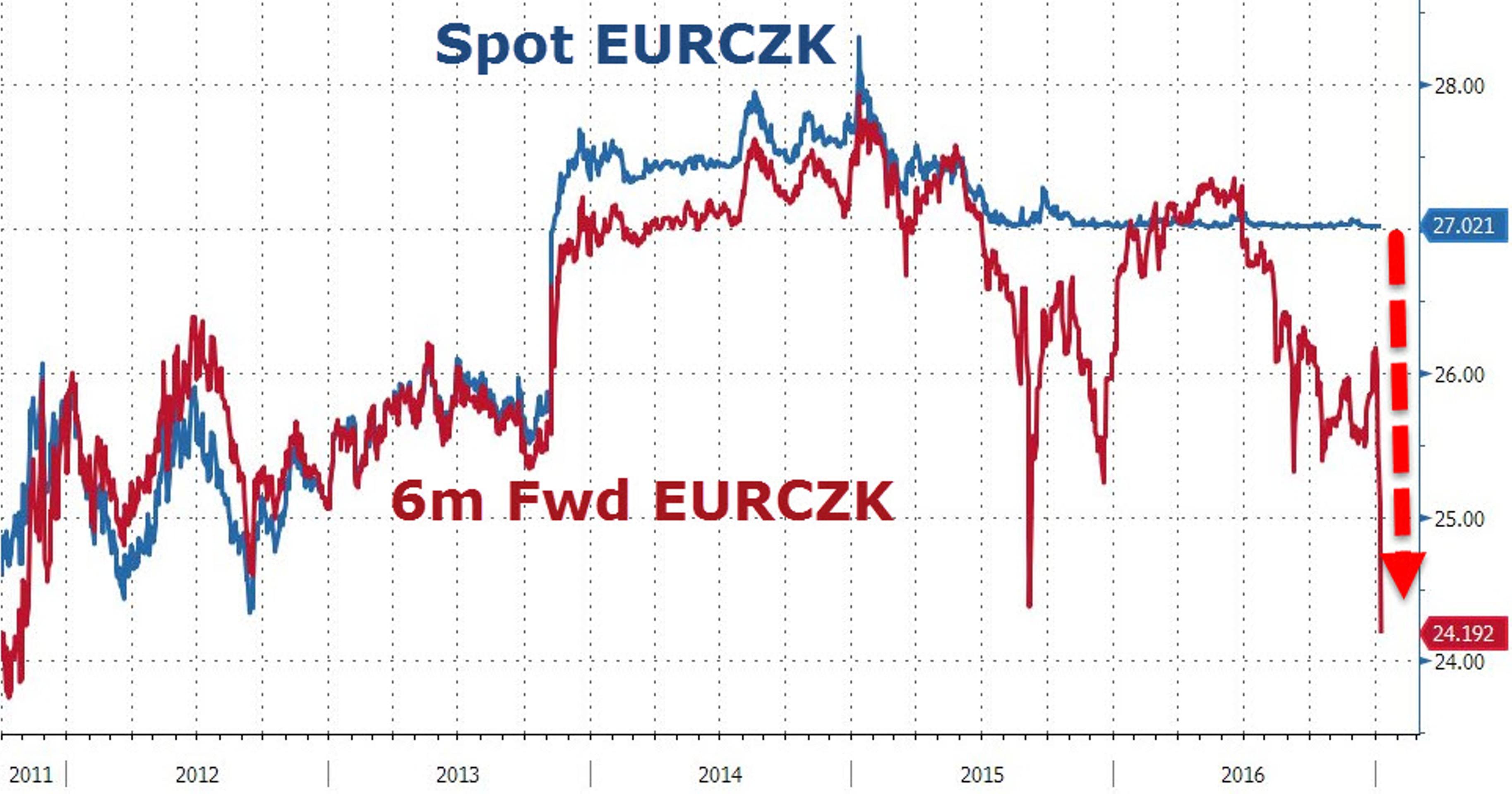 Czexit, или почему Чехия может покинуть Евросоюз