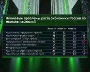 Ключевые проблемы роста экономики России