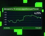 Доходность 10-летних еврооблигаций России