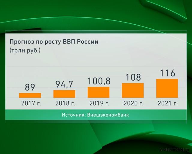 Кот предсказание о россии до 2020 учета импортной